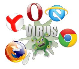 Вирусная анонс во браузере