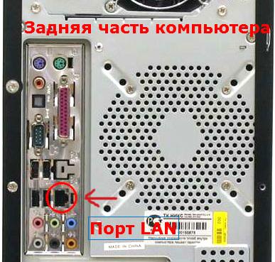 Задняя часть компьютера